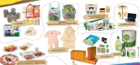 prodotti ecocostenibili