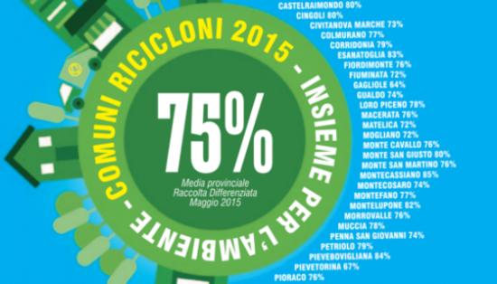 comuniricicloni2015